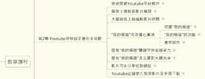 終極YouTube影片流量引導術-第二章課程大綱-1