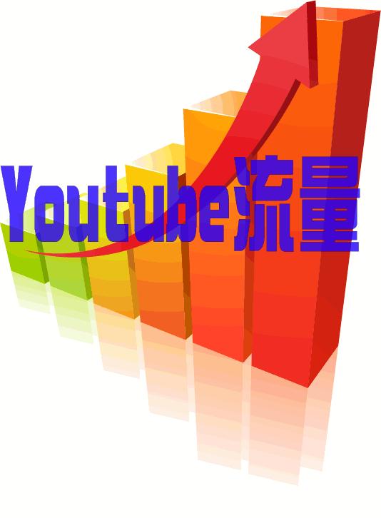 Youtube影片流量上升