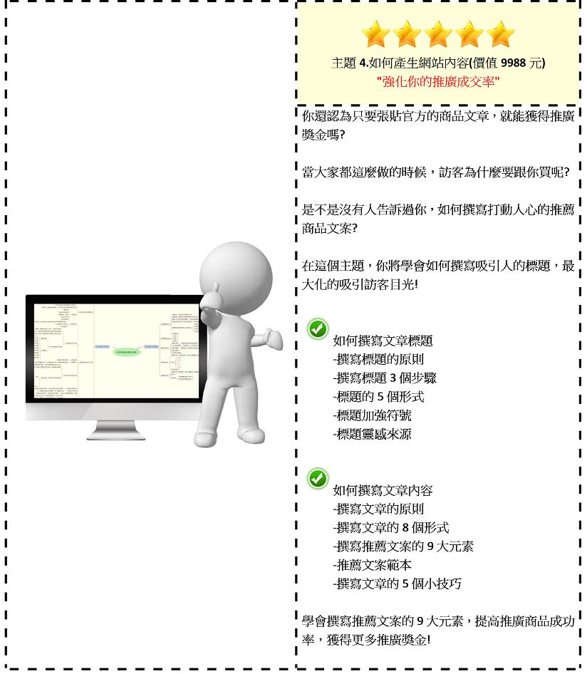 主題4-如何產生網站內容