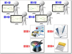 所有課程內容-預覽-最精簡方案